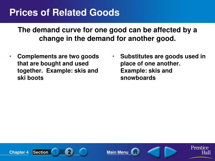 Complements are two goods that are bought and used together.  Example: skis and ski boots