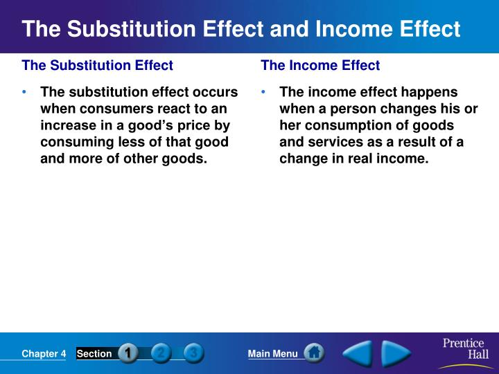 The substitution effect and income effect
