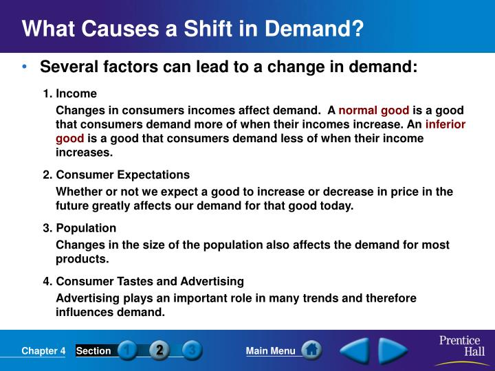 What Causes a Shift in Demand?