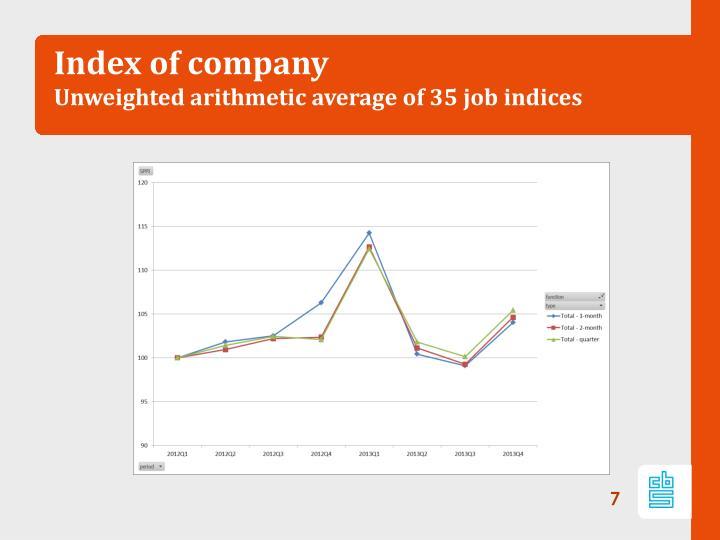 Index of company