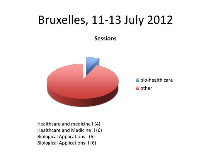 Bruxelles, 11-13