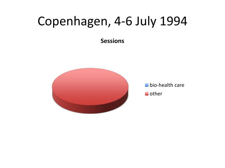Copenhagen, 4-6