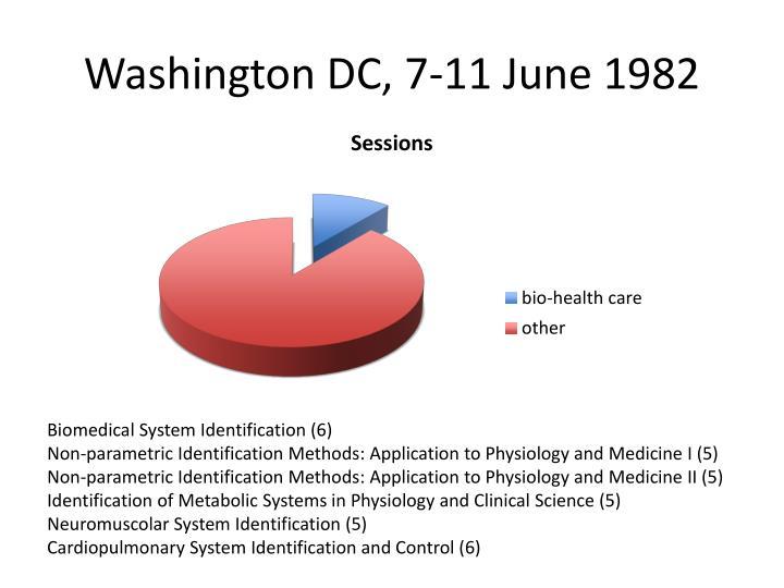 Washington DC, 7-11 June 1982