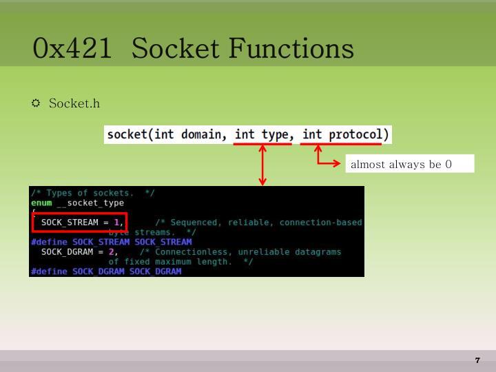 0x421  Socket