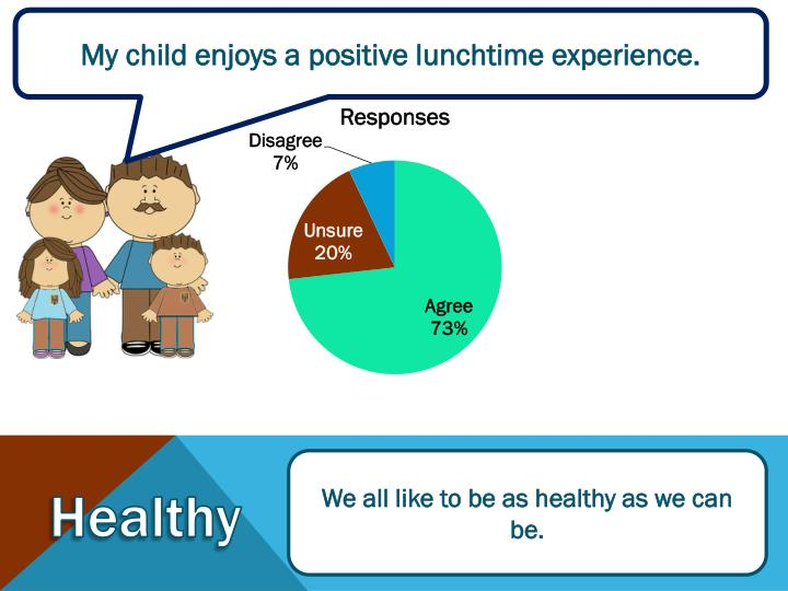 My child enjoys a positive lunchtime experience.