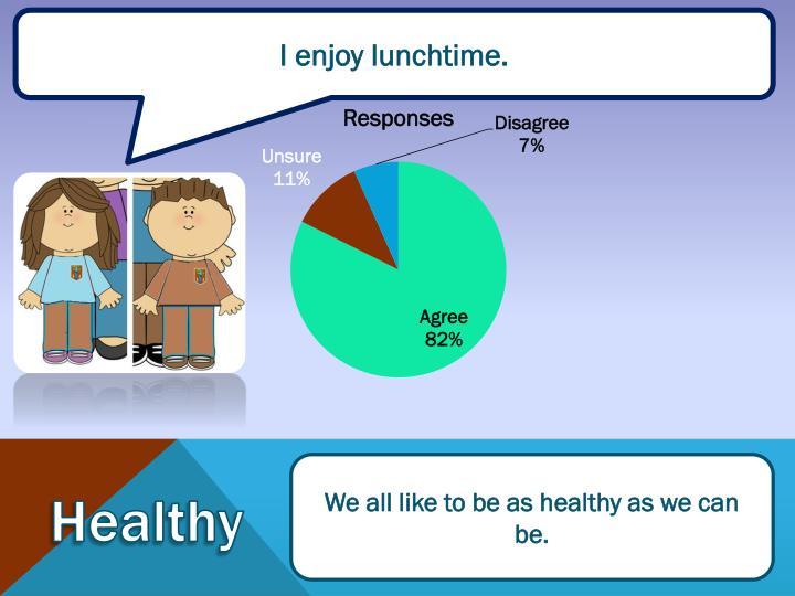 I enjoy lunchtime.