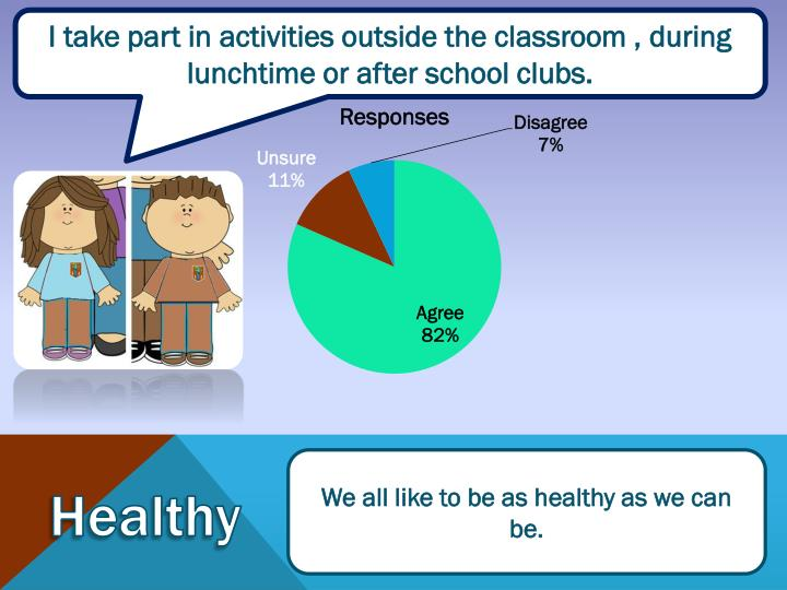 I take part in activities outside the classroom , during  lunchtime or after school clubs.