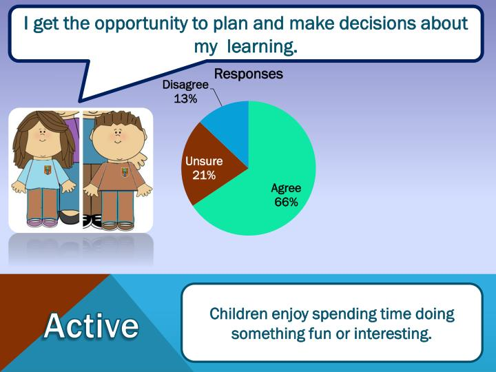 I get the opportunity to plan and make decisions about my  learning.