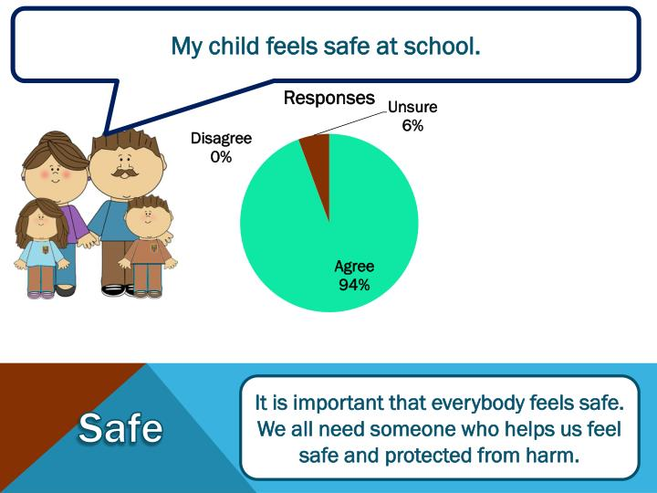 My child feels safe at school.