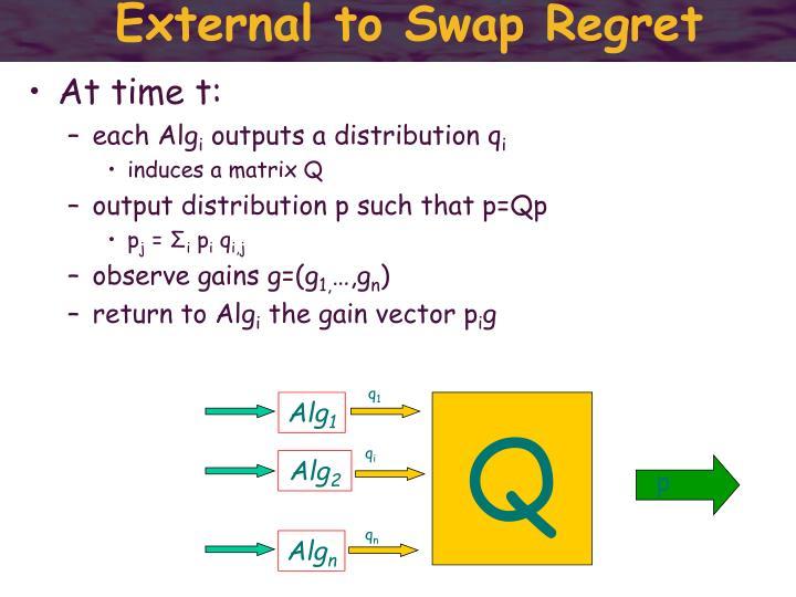 External to Swap Regret
