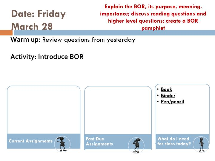 Explain the BOR, its purpose, meaning, importance; discuss reading questions and higher level questions; create a BOR pamphlet