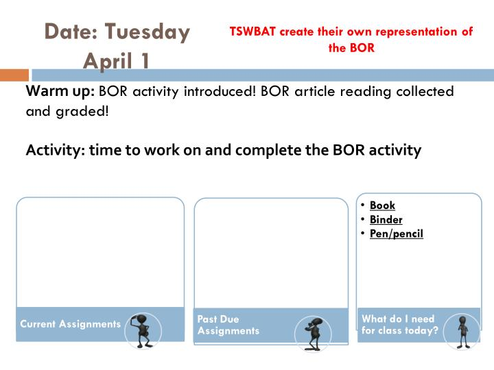 TSWBAT create their own representation of the BOR