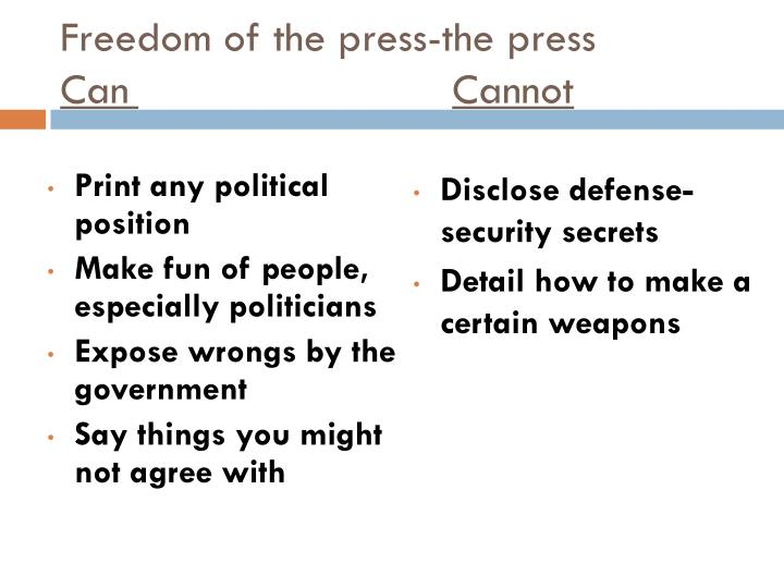Freedom of the press-the press