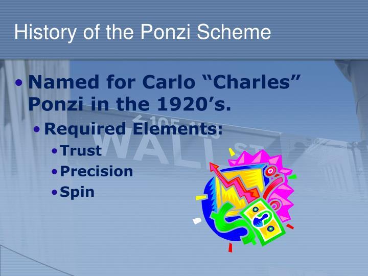 History of the Ponzi Scheme