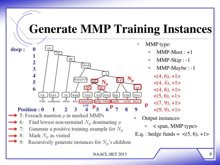 Generate MMP Training Instances