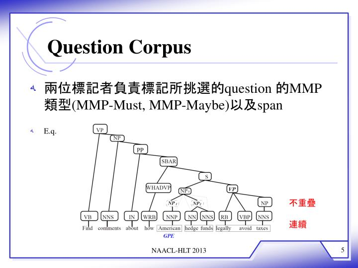 Question Corpus
