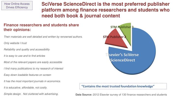 SciVerse ScienceDirect is the most preferred publisher platform among finance researchers and students who need both book & journal content