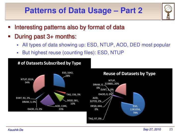 Patterns of Data Usage – Part 2