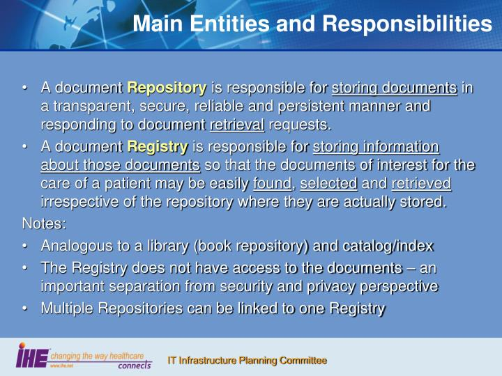 Main Entities and Responsibilities
