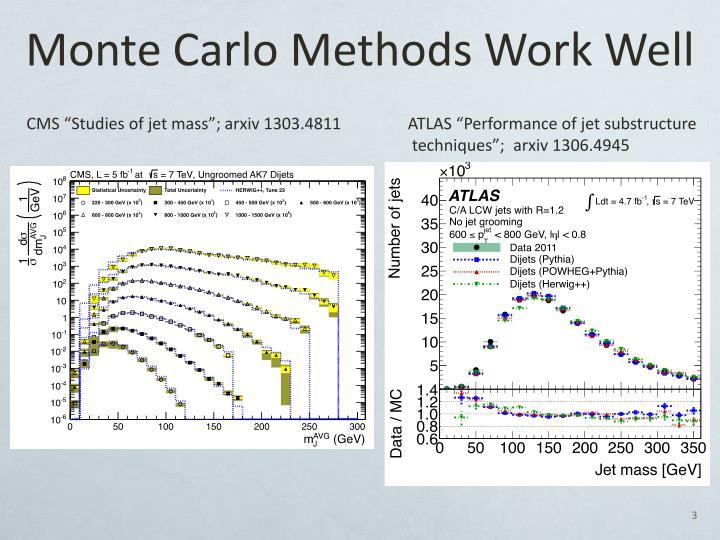 Monte Carlo Methods