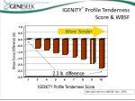 igenity profile tenderness score wbsf