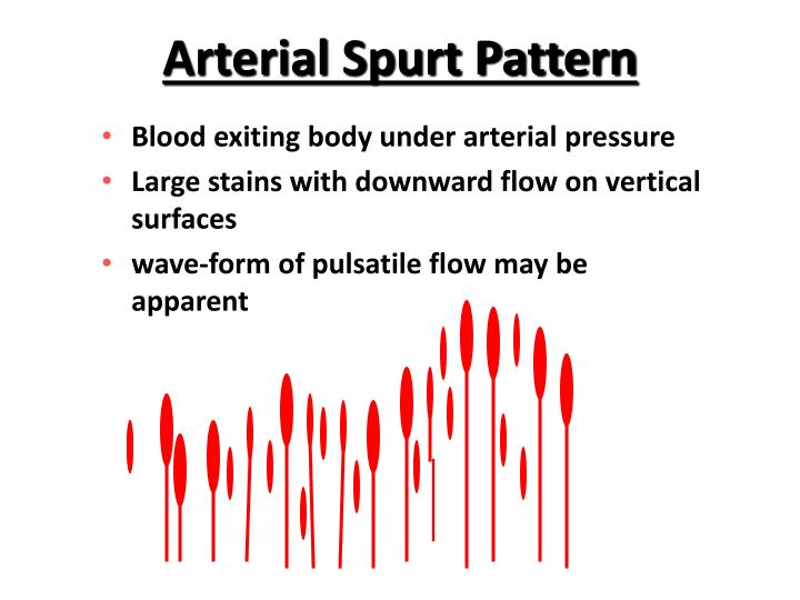 Arterial Spurt Pattern