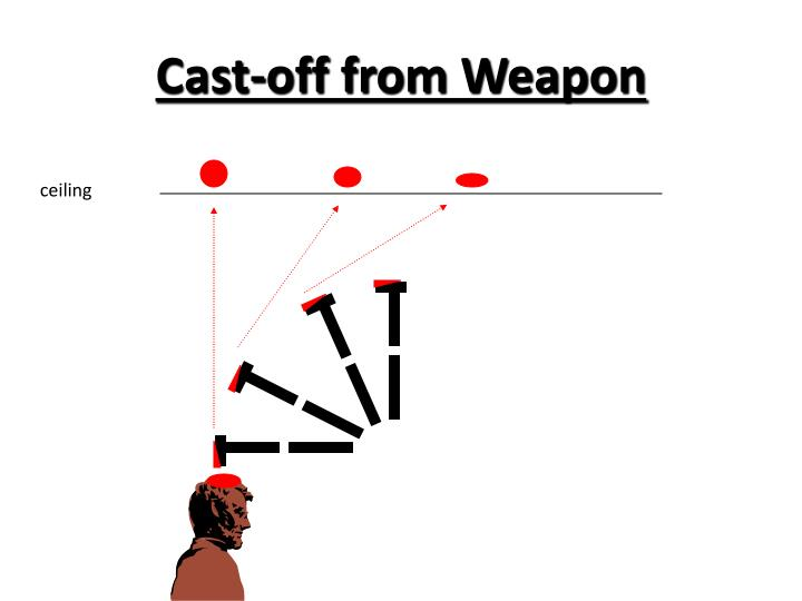 Cast-off from Weapon