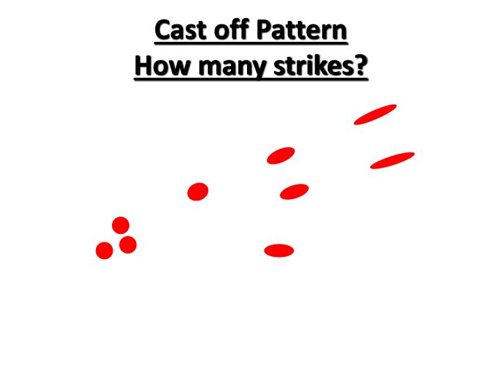 Cast off Pattern