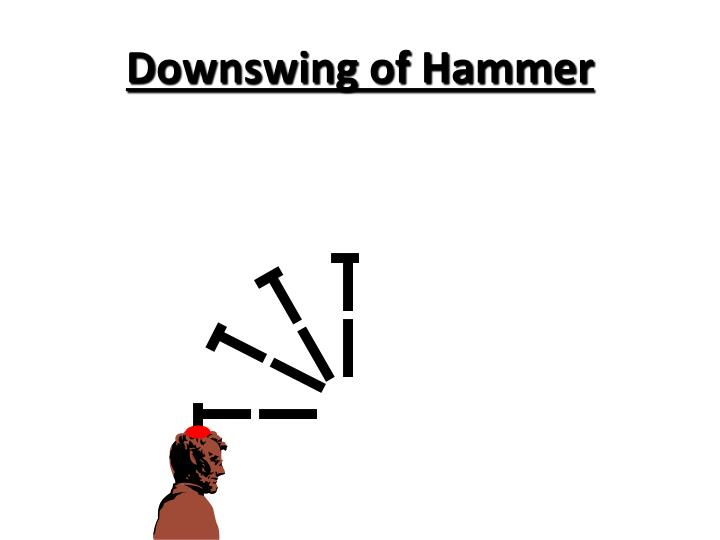 Downswing of Hammer