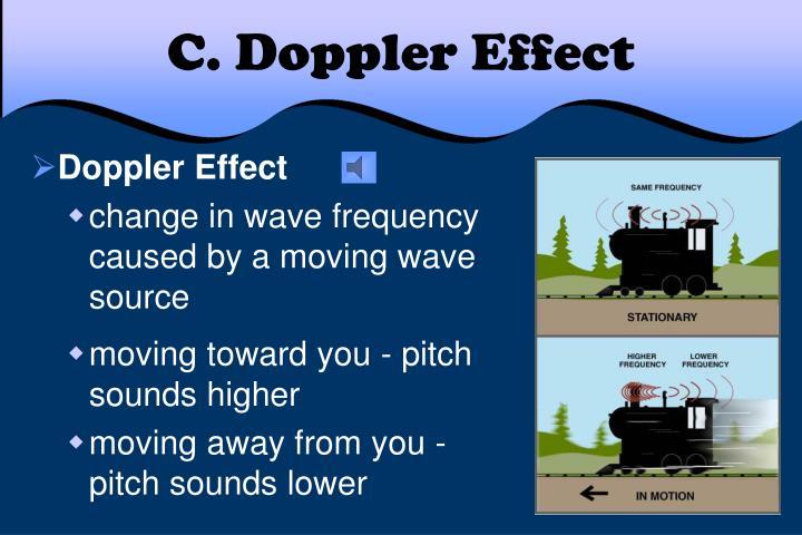 C. Doppler Effect