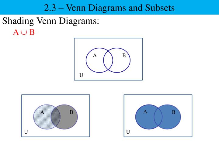 2.3 – Venn Diagrams and Subsets