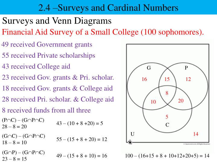 2.4 –Surveys and Cardinal Numbers