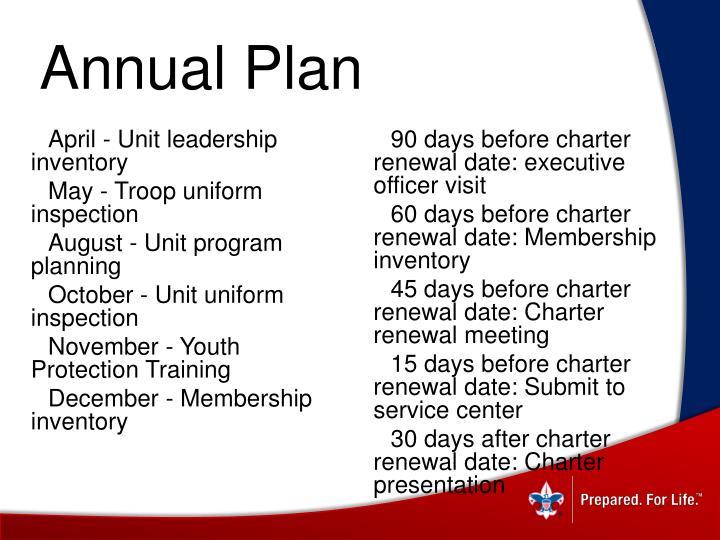 April - Unit leadership inventory