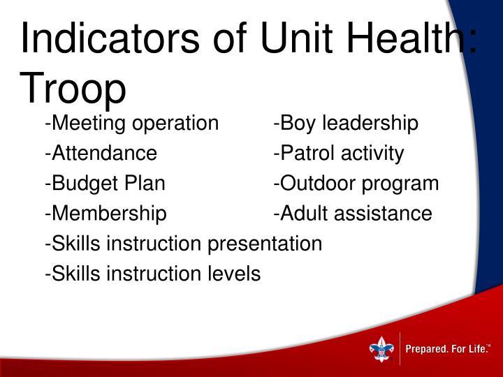 Indicators of Unit Health: Troop