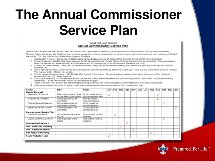 The Annual Commissioner Service Plan