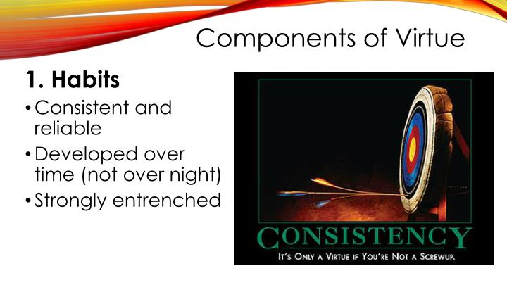 Components of Virtue
