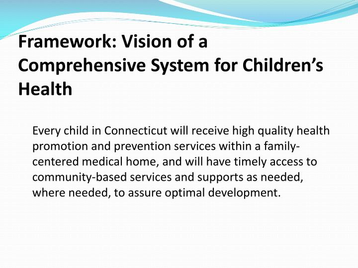 Framework: Vision