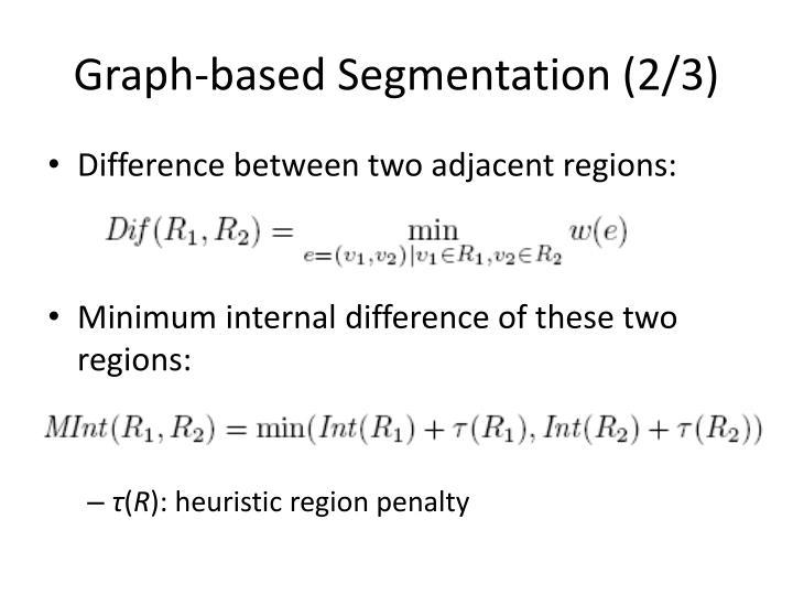 Graph-based Segmentation (2/3)
