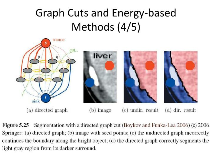 Graph Cuts and Energy-based Methods (4/5)