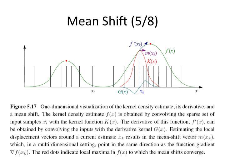Mean Shift (5/8)