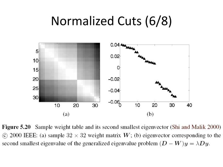 Normalized Cuts (6/8)
