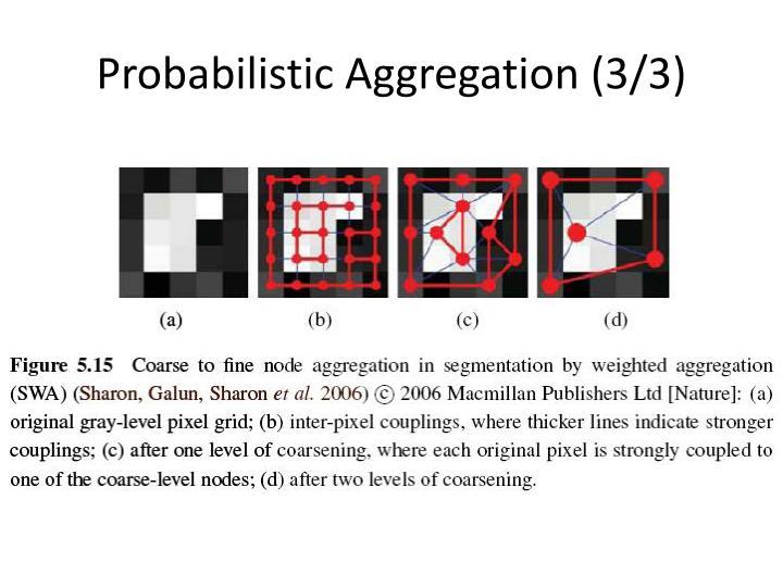 Probabilistic Aggregation (3/3)