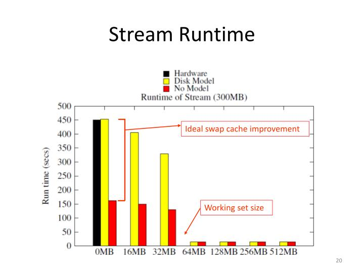 Stream Runtime