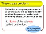 these create problems3