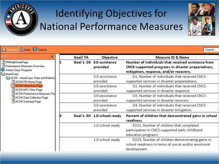 Identifying Objectives for