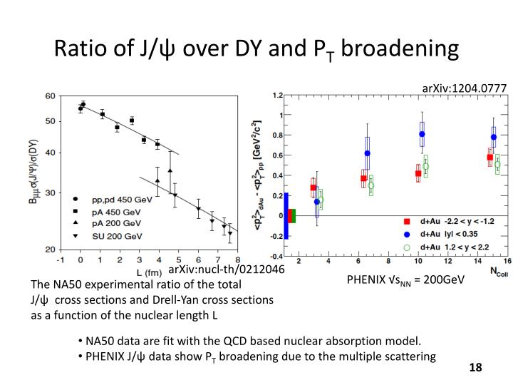 Ratio of J/ψ over DY and P