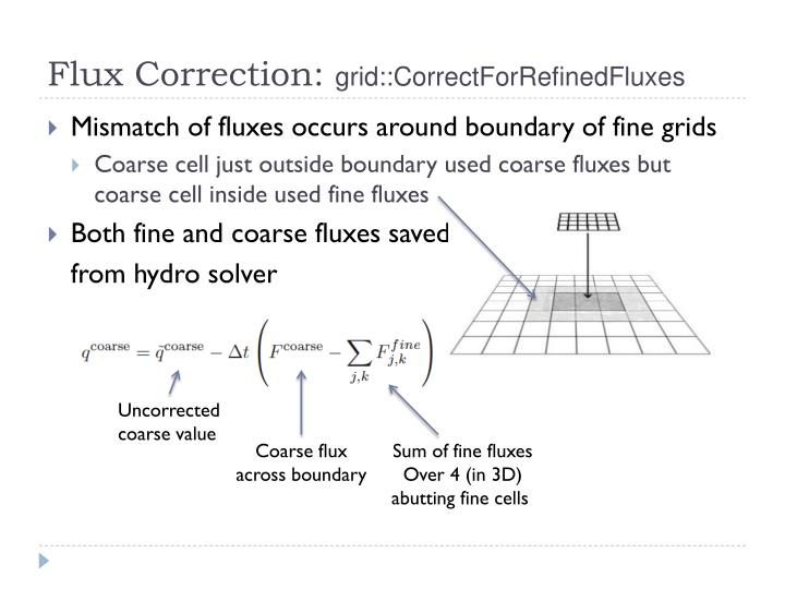 Flux Correction: