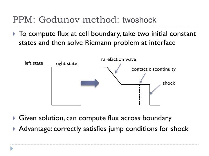 PPM: Godunov method: