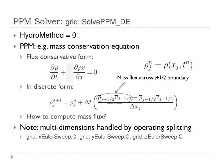 PPM Solver: