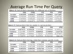 average run time per query1